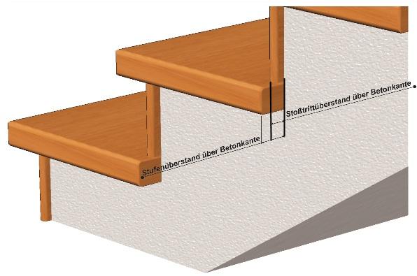 meine informationen. Black Bedroom Furniture Sets. Home Design Ideas